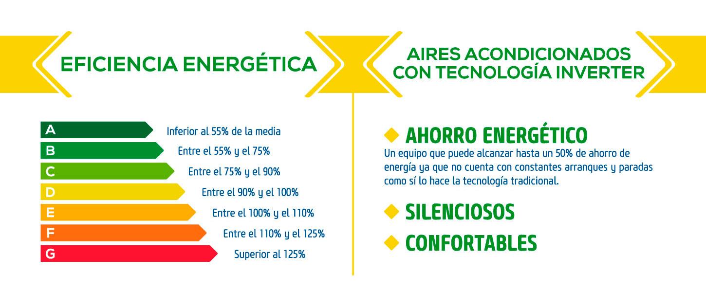 Eficiencia Energética / Tecnología INVERTER
